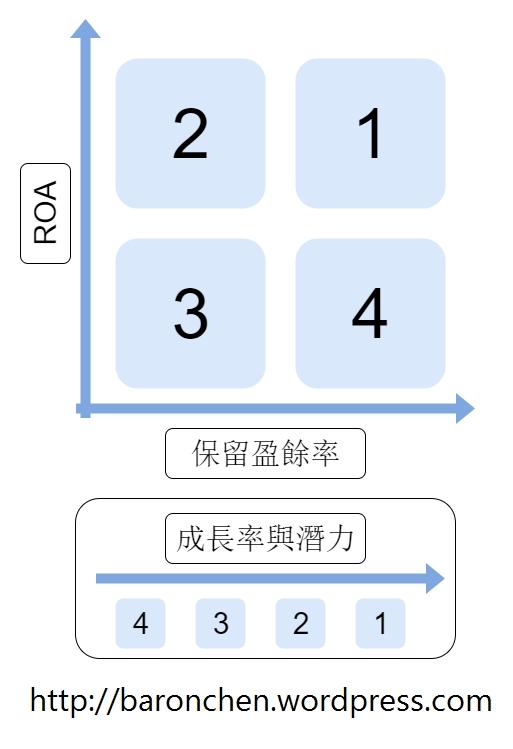 ROA_RR_quadrant (2)